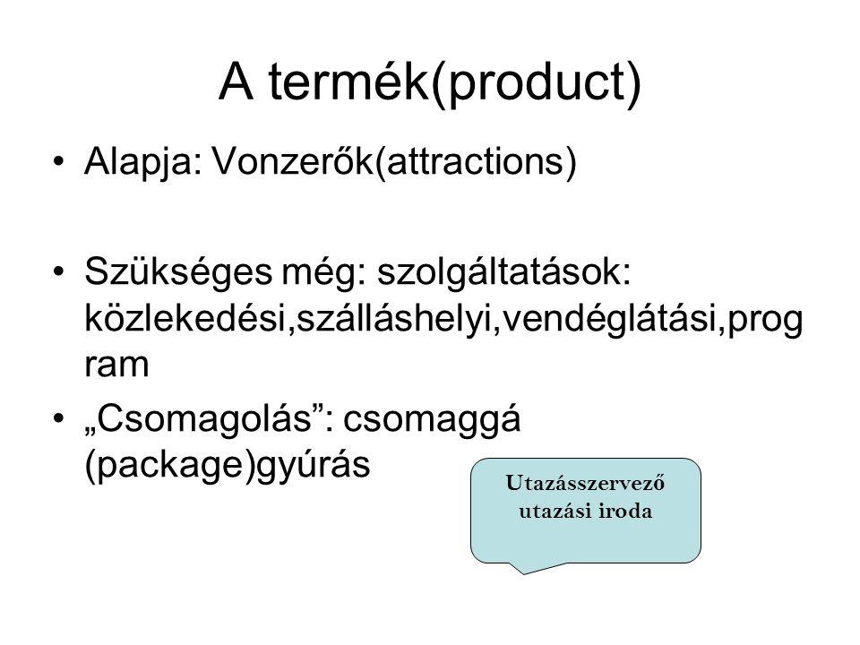 """A termék(product) Alapja: Vonzerők(attractions) Szükséges még: szolgáltatások: közlekedési,szálláshelyi,vendéglátási,prog ram """"Csomagolás : csomaggá (package)gyúrás Utazásszervez ő utazási iroda"""