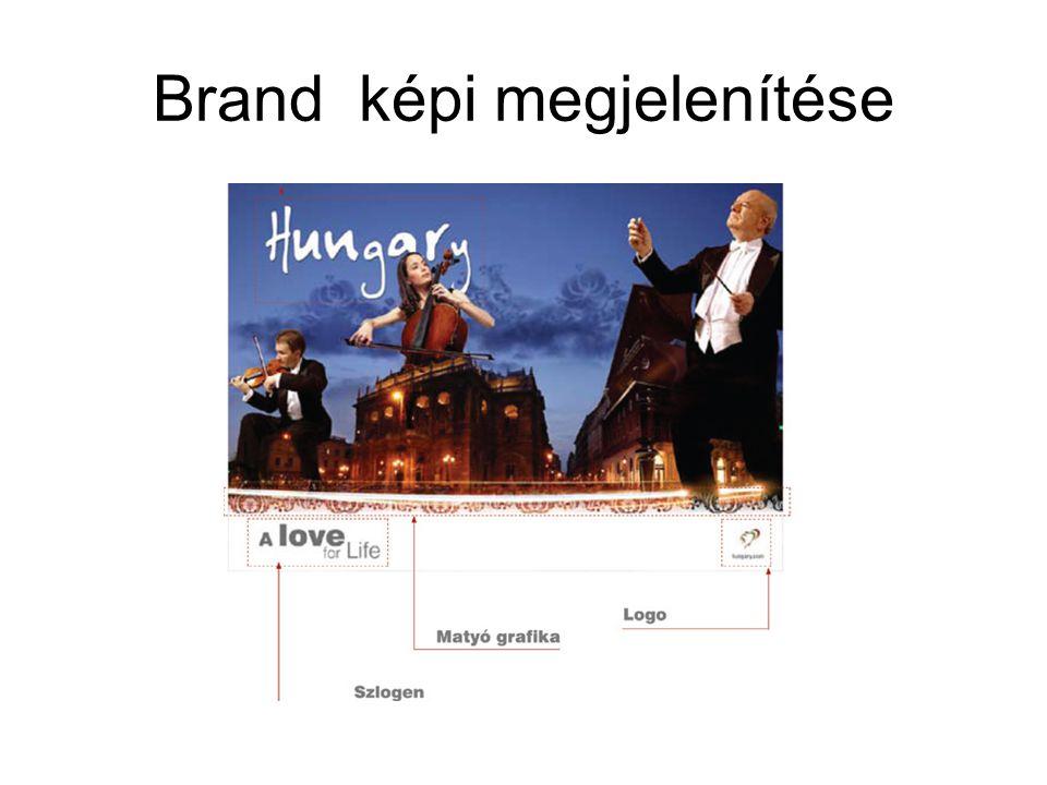 Brand képi megjelenítése