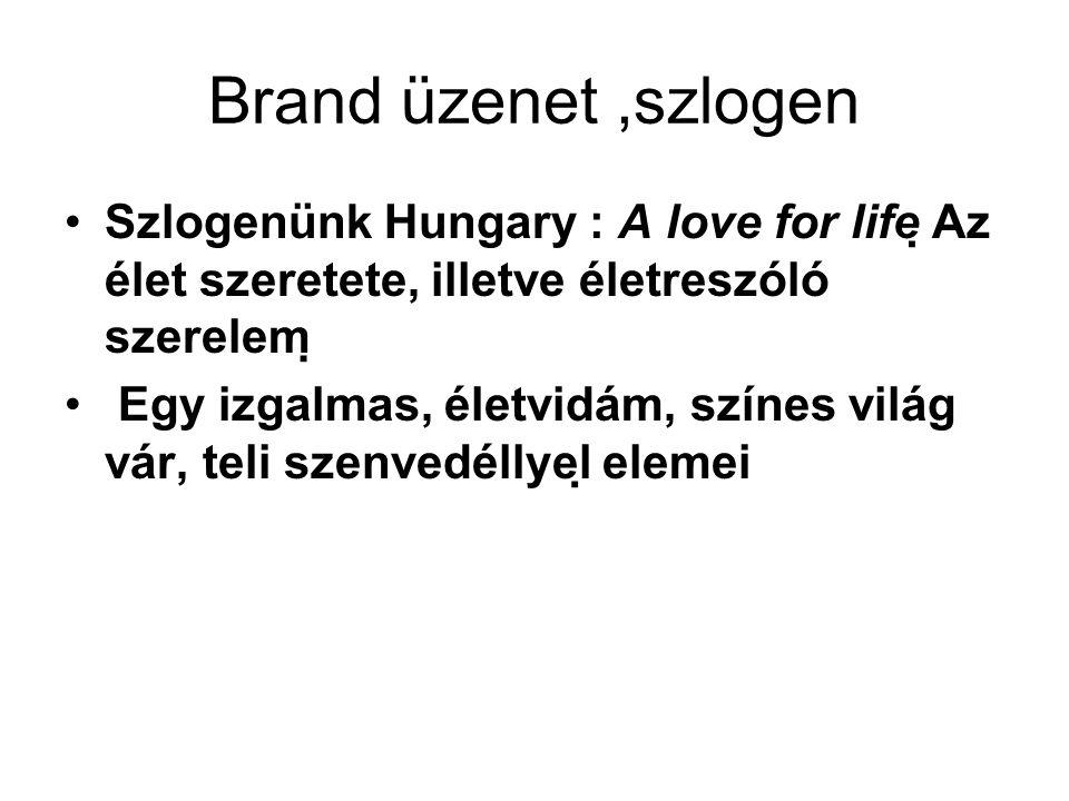 Brand üzenet,szlogen Szlogenünk Hungary : A love for life Az élet szeretete, illetve életreszóló szerelem Egy izgalmas, életvidám, színes világ vár, teli szenvedéllyel elemei