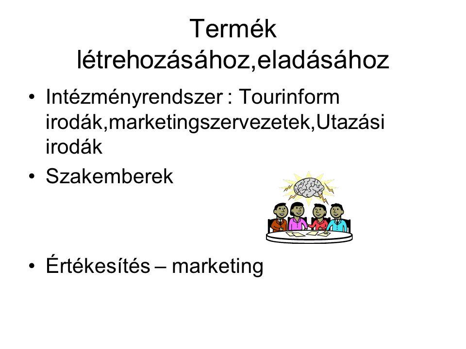 Termék létrehozásához,eladásához Intézményrendszer : Tourinform irodák,marketingszervezetek,Utazási irodák Szakemberek Értékesítés – marketing
