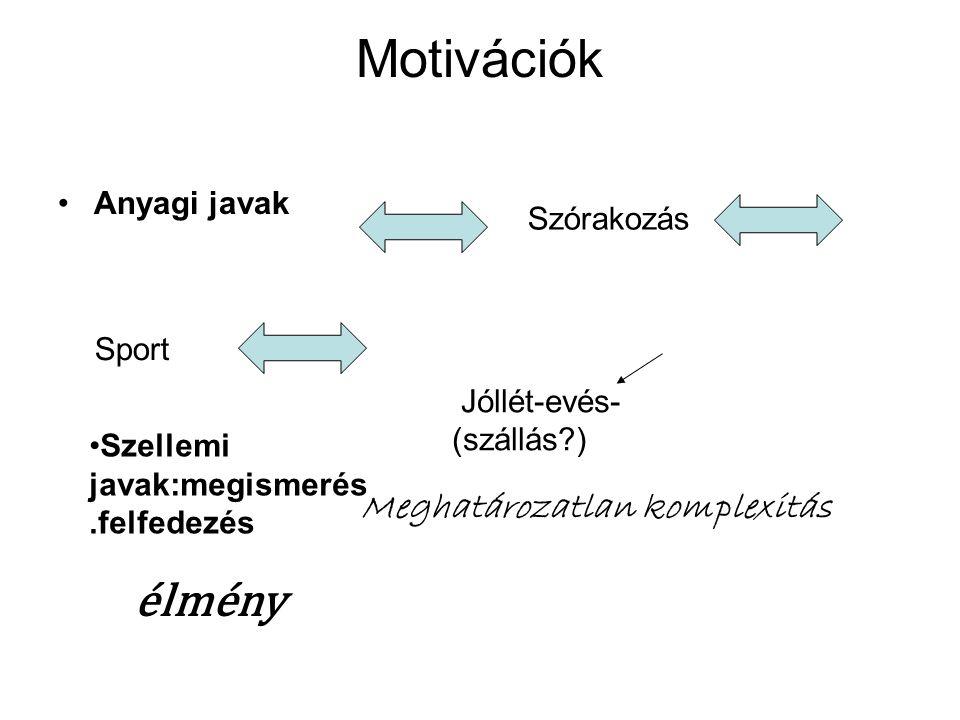 Motivációk Anyagi javak Szórakozás Sport Jóllét-evés- (szállás ) Szellemi javak:megismerés.felfedezés élmény Meghatározatlan komplexitás