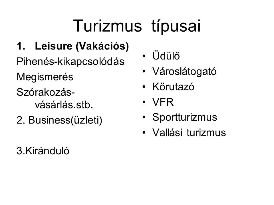 Turizmus típusai 1.Leisure (Vakációs) Pihenés-kikapcsolódás Megismerés Szórakozás- vásárlás.stb.