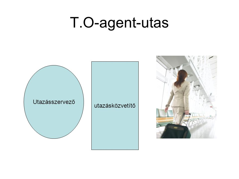 T.O-agent-utas Utazásszervező utazásközvetítő