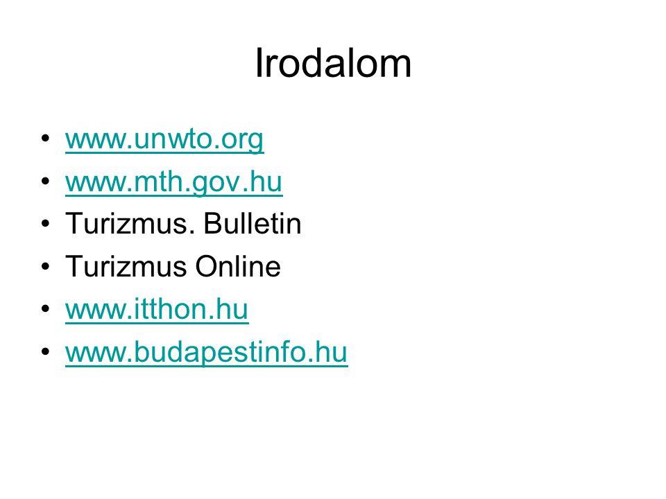 Irodalom www.unwto.org www.mth.gov.hu Turizmus.