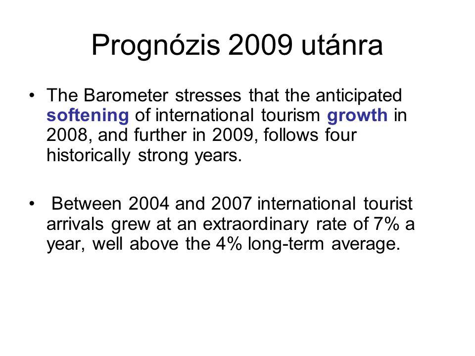 Trendek Keresleti trendek Szabadrendelkezésű jövedelem és a szabadidő növekedése Új, feljövő desztinációk megjelenése Szub-régiós, szomszédos országok közötti összefogások jelennek meg e területeken a turisztikai kínálat fejlődését eredményezve.