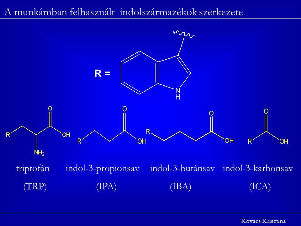 triptofán indol-3-propionsav indol-3-butánsav indol-3-karbonsav (TRP) (IPA) (IBA) (ICA) A munkámban felhasznált indolszármazékok szerkezete Kovács Krisztina R =
