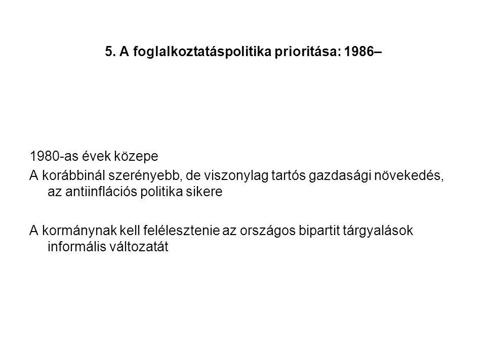 5. A foglalkoztatáspolitika prioritása: 1986– 1980-as évek közepe A korábbinál szerényebb, de viszonylag tartós gazdasági növekedés, az antiinflációs