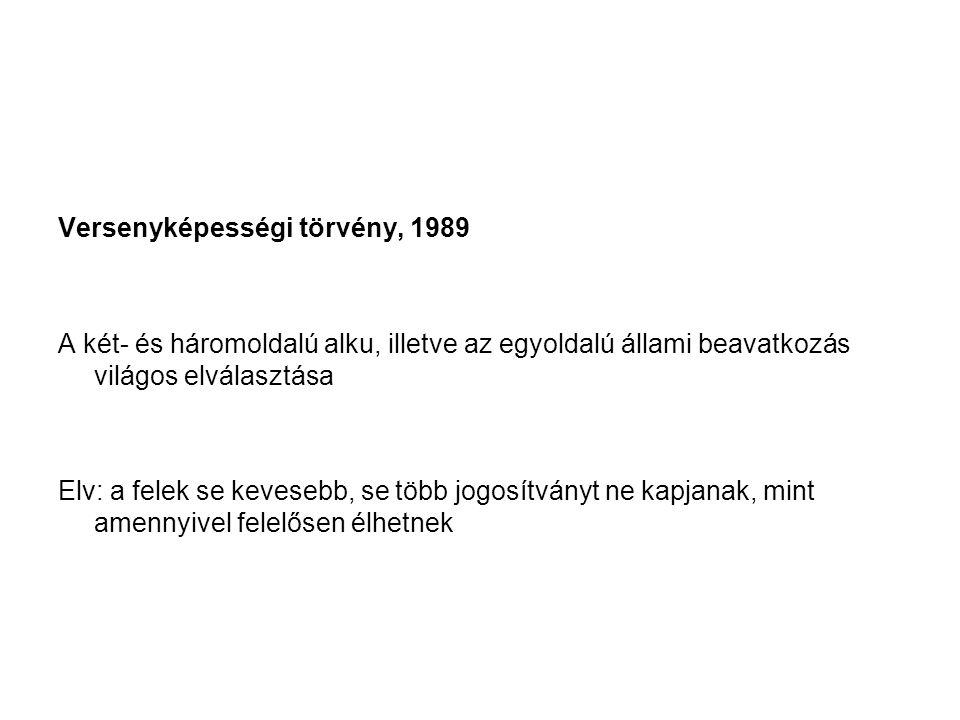 Versenyképességi törvény, 1989 A két- és háromoldalú alku, illetve az egyoldalú állami beavatkozás világos elválasztása Elv: a felek se kevesebb, se t
