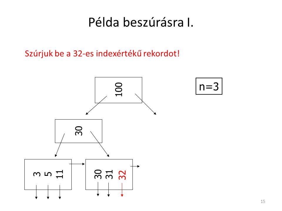 Példa beszúrásra I. 15 n=3 3 5 11 30 31 30 100 32 Szúrjuk be a 32-es indexértékű rekordot!