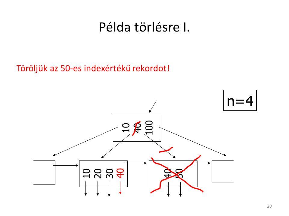 Példák törlésre II. 21 10 40 100 10 20 30 35 40 50 n=4 35 Töröljük az 50-es indexértékű rekordot!