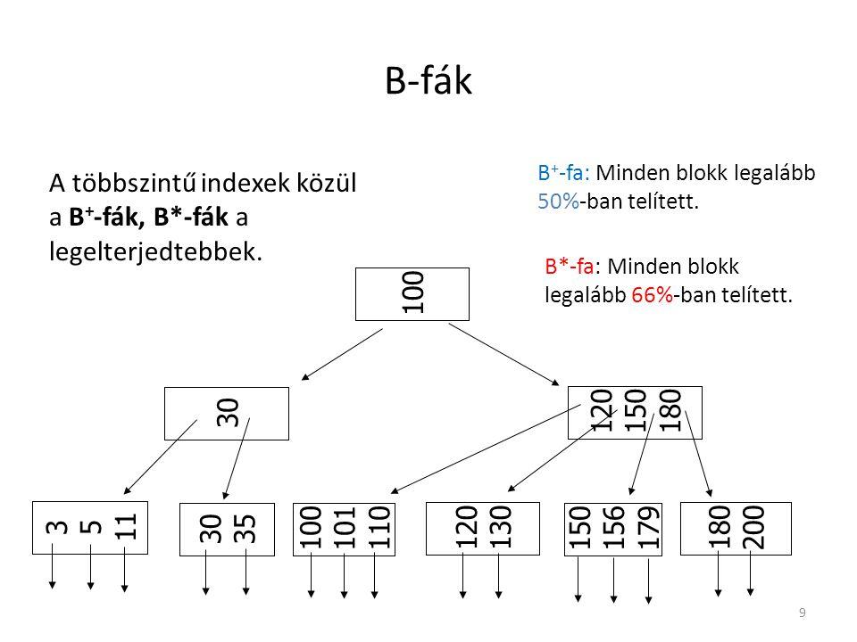 B-fák 9 100 120 150 180 30 3 5 11 30 35 100 101 110 120 130 150 156 179 180 200 A többszintű indexek közül a B + -fák, B*-fák a legelterjedtebbek. B +