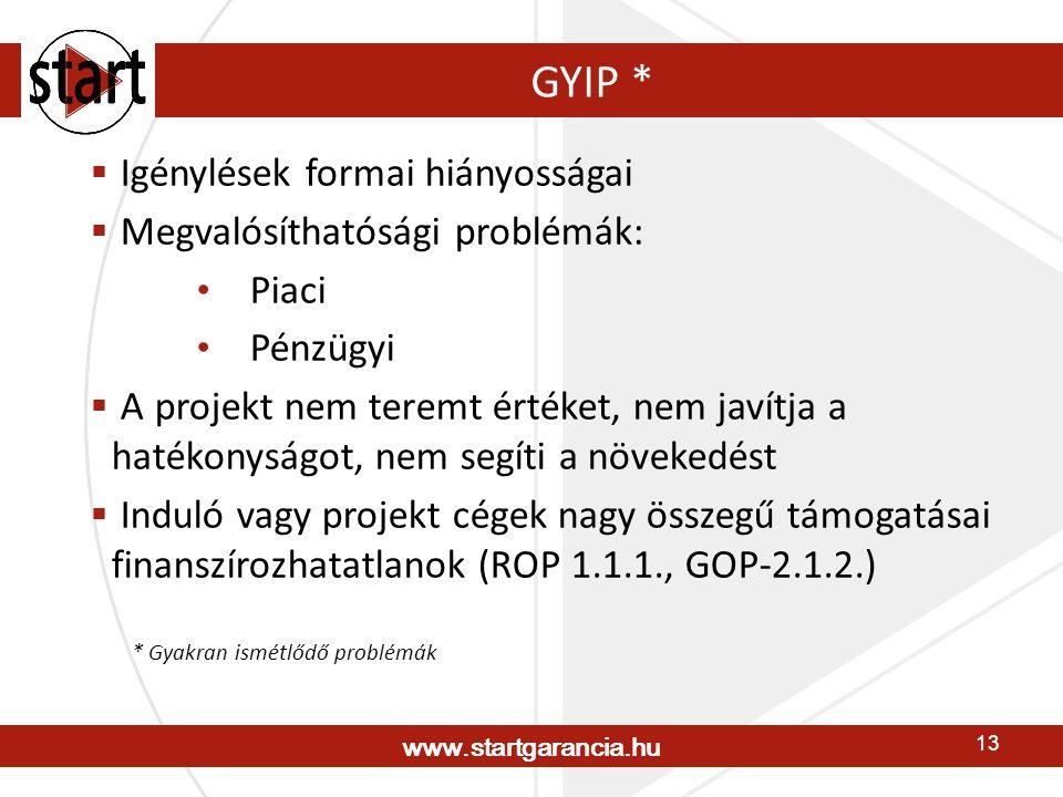 www.startgarancia.hu 13 GYIP * * Gyakran ismétlődő problémák  Igénylések formai hiányosságai  Megvalósíthatósági problémák: Piaci Pénzügyi  A projekt nem teremt értéket, nem javítja a hatékonyságot, nem segíti a növekedést  Induló vagy projekt cégek nagy összegű támogatásai finanszírozhatatlanok (ROP 1.1.1., GOP-2.1.2.)