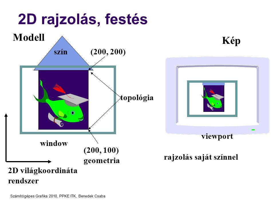 Számítógépes Grafika 2010, PPKE ITK, Benedek Csaba 2D rajzolás, festés window viewport Modell Kép rajzolás saját színnel 2D világkoordináta rendszer (200, 100) geometria (200, 200) topológia szín
