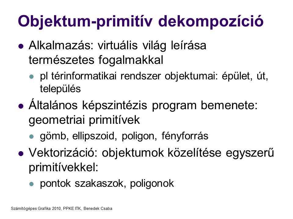 Számítógépes Grafika 2010, PPKE ITK, Benedek Csaba Objektum-primitív dekompozíció Alkalmazás: virtuális világ leírása természetes fogalmakkal pl térinformatikai rendszer objektumai: épület, út, település Általános képszintézis program bemenete: geometriai primitívek gömb, ellipszoid, poligon, fényforrás Vektorizáció: objektumok közelítése egyszerű primitívekkel: pontok szakaszok, poligonok