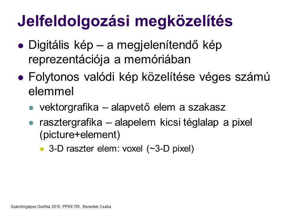 Számítógépes Grafika 2010, PPKE ITK, Benedek Csaba Jelfeldolgozási megközelítés Digitális kép – a megjelenítendő kép reprezentációja a memóriában Folytonos valódi kép közelítése véges számú elemmel vektorgrafika – alapvető elem a szakasz rasztergrafika – alapelem kicsi téglalap a pixel (picture+element) 3-D raszter elem: voxel (~3-D pixel)