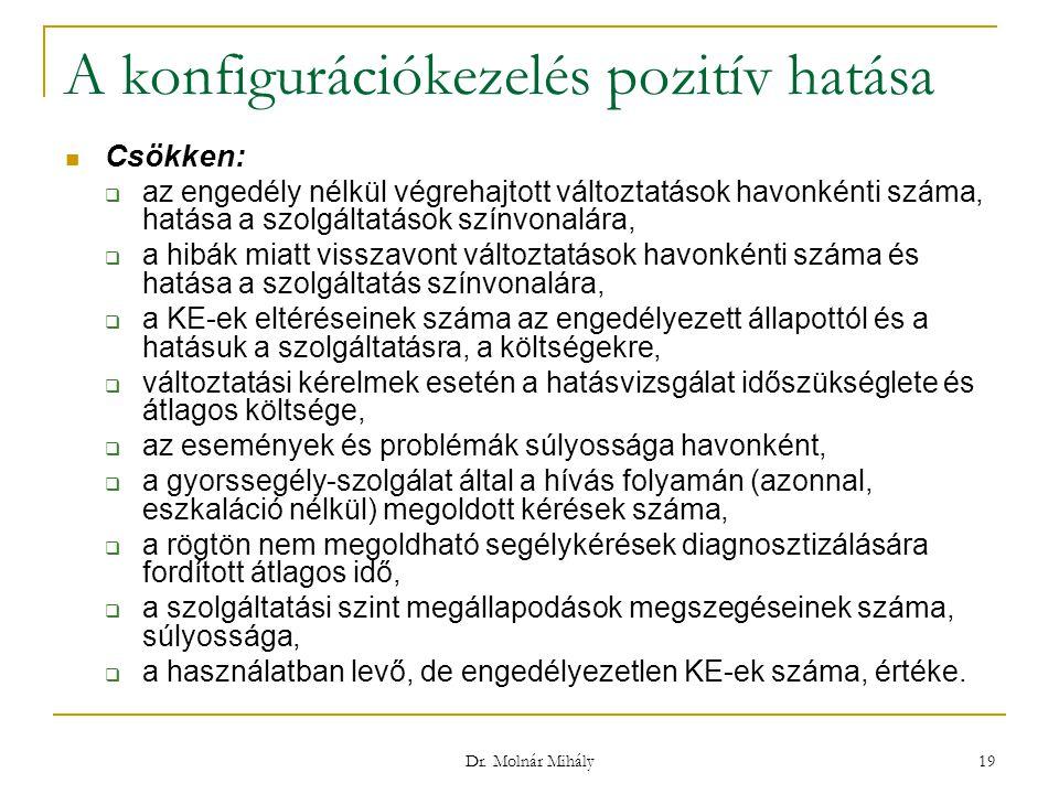 Dr. Molnár Mihály 19 A konfigurációkezelés pozitív hatása Csökken:  az engedély nélkül végrehajtott változtatások havonkénti száma, hatása a szolgált