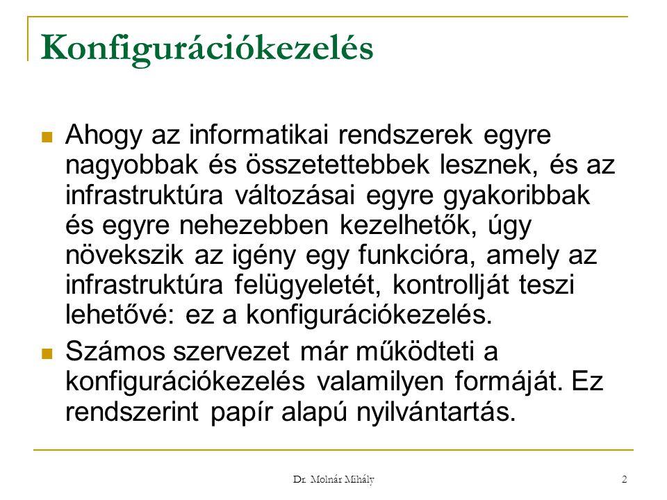 Dr.Molnár Mihály 23 A konfigurációkezelés négy alapfunkciója 1.