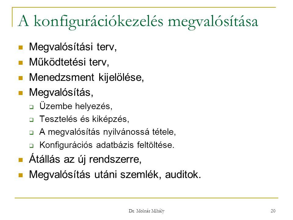 Dr. Molnár Mihály 20 A konfigurációkezelés megvalósítása Megvalósítási terv, Működtetési terv, Menedzsment kijelölése, Megvalósítás,  Üzembe helyezés