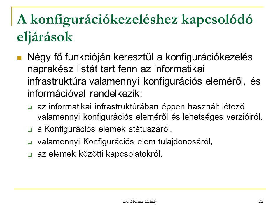 Dr. Molnár Mihály 22 A konfigurációkezeléshez kapcsolódó eljárások Négy fő funkcióján keresztül a konfigurációkezelés naprakész listát tart fenn az in