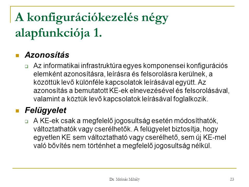 Dr. Molnár Mihály 23 A konfigurációkezelés négy alapfunkciója 1.