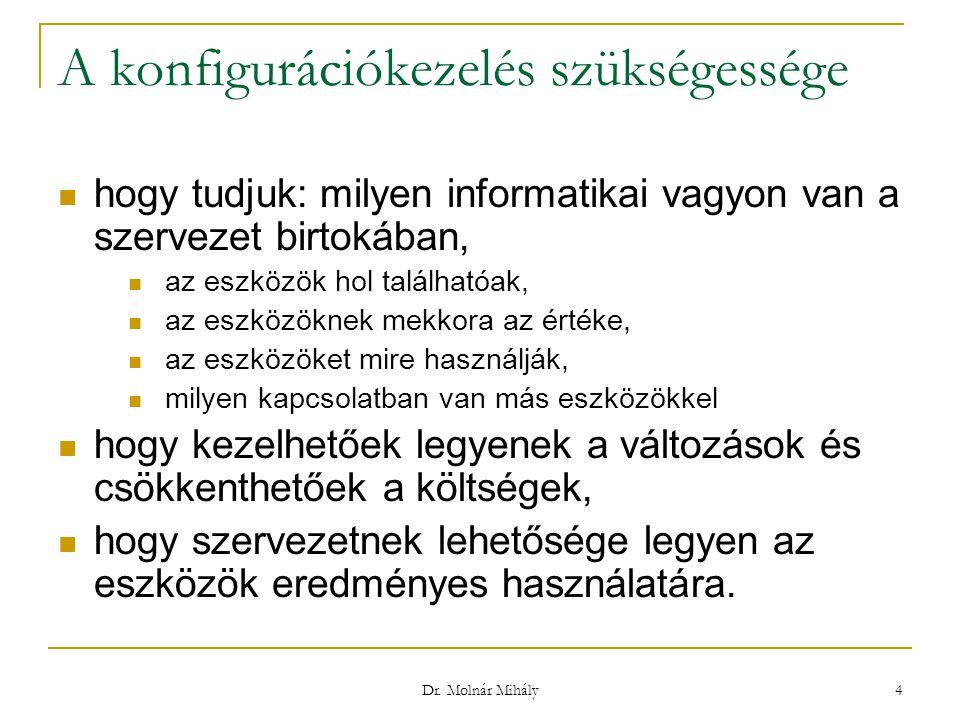 Dr. Molnár Mihály 4 A konfigurációkezelés szükségessége hogy tudjuk: milyen informatikai vagyon van a szervezet birtokában, az eszközök hol találhatóa