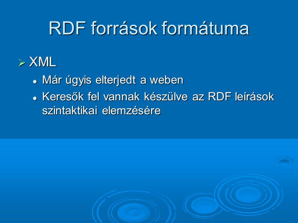 RDF források formátuma  XML Már úgyis elterjedt a weben Már úgyis elterjedt a weben Keresők fel vannak készülve az RDF leírások szintaktikai elemzésére Keresők fel vannak készülve az RDF leírások szintaktikai elemzésére