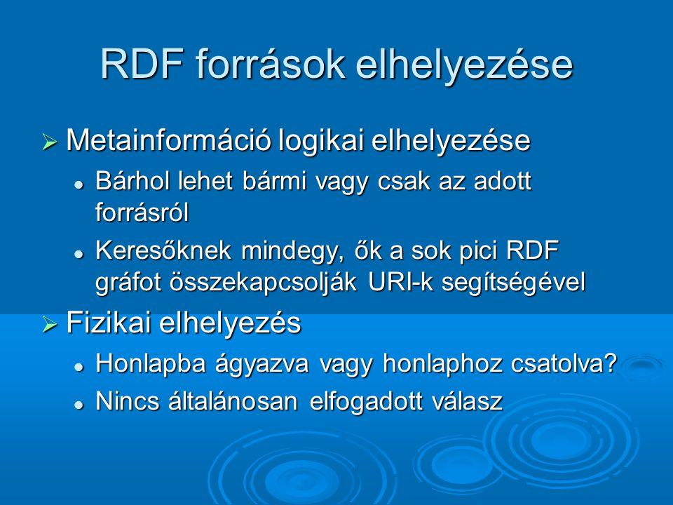 RDF források elhelyezése  Metainformáció logikai elhelyezése Bárhol lehet bármi vagy csak az adott forrásról Bárhol lehet bármi vagy csak az adott forrásról Keresőknek mindegy, ők a sok pici RDF gráfot összekapcsolják URI-k segítségével Keresőknek mindegy, ők a sok pici RDF gráfot összekapcsolják URI-k segítségével  Fizikai elhelyezés Honlapba ágyazva vagy honlaphoz csatolva.