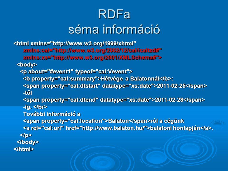 RDFa séma információ <html xmlns= http://www.w3.org/1999/xhtml xmlns:cal= http://www.w3.org/2002/12/cal/icaltzd# xmlns:cal= http://www.w3.org/2002/12/cal/icaltzd# xmlns:xs= http://www.w3.org/2001/XMLSchema# > xmlns:xs= http://www.w3.org/2001/XMLSchema# > Hétvége a Balatonnál : Hétvége a Balatonnál : 2011-02-25 2011-02-25 -től -től 2011-02-28 2011-02-28 -ig.