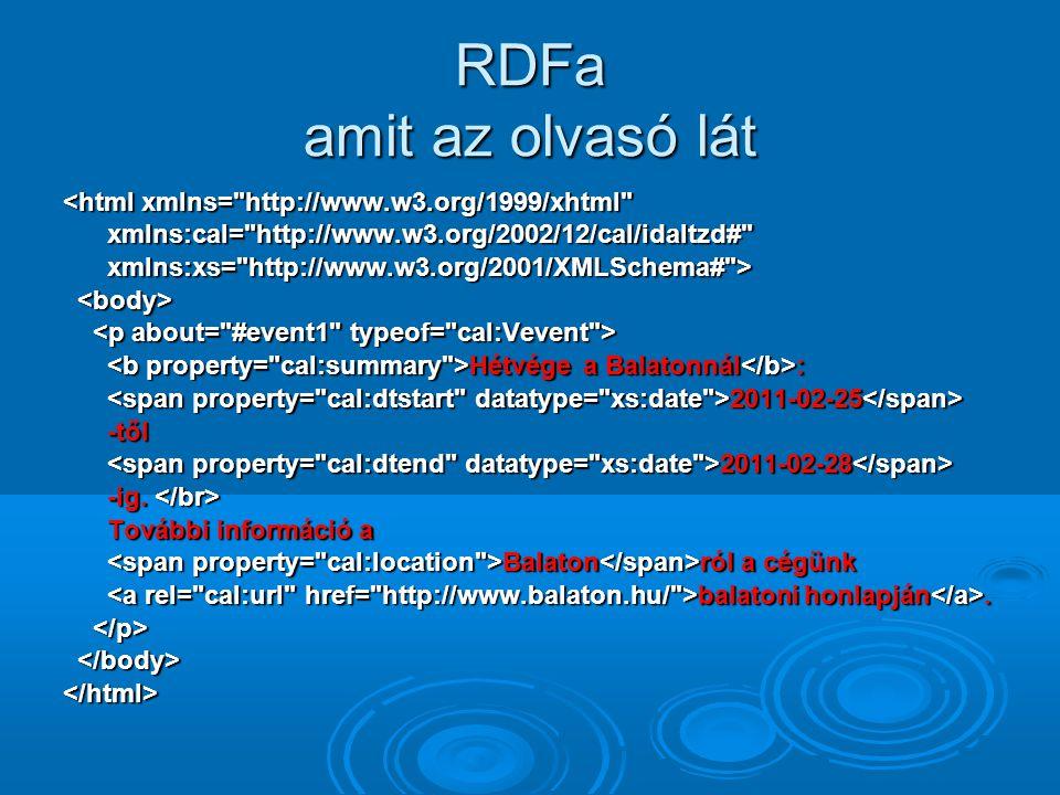 RDFa amit az olvasó lát <html xmlns= http://www.w3.org/1999/xhtml xmlns:cal= http://www.w3.org/2002/12/cal/idaltzd# xmlns:cal= http://www.w3.org/2002/12/cal/idaltzd# xmlns:xs= http://www.w3.org/2001/XMLSchema# > xmlns:xs= http://www.w3.org/2001/XMLSchema# > Hétvége a Balatonnál : Hétvége a Balatonnál : 2011-02-25 2011-02-25 -től -től 2011-02-28 2011-02-28 -ig.