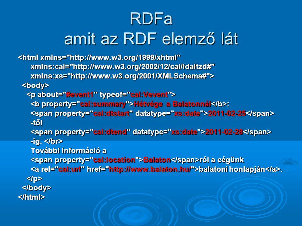 RDFa amit az RDF elemző lát <html xmlns= http://www.w3.org/1999/xhtml xmlns:cal= http://www.w3.org/2002/12/cal/idaltzd# xmlns:cal= http://www.w3.org/2002/12/cal/idaltzd# xmlns:xs= http://www.w3.org/2001/XMLSchema# > xmlns:xs= http://www.w3.org/2001/XMLSchema# > Hétvége a Balatonnál : Hétvége a Balatonnál : 2011-02-25 2011-02-25 -től -től 2011-02-28 2011-02-28 -ig.