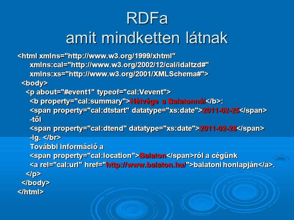 RDFa amit mindketten látnak <html xmlns= http://www.w3.org/1999/xhtml xmlns:cal= http://www.w3.org/2002/12/cal/idaltzd# xmlns:cal= http://www.w3.org/2002/12/cal/idaltzd# xmlns:xs= http://www.w3.org/2001/XMLSchema# > xmlns:xs= http://www.w3.org/2001/XMLSchema# > Hétvége a Balatonnál : Hétvége a Balatonnál : 2011-02-25 2011-02-25 -től -től 2011-02-28 2011-02-28 -ig.
