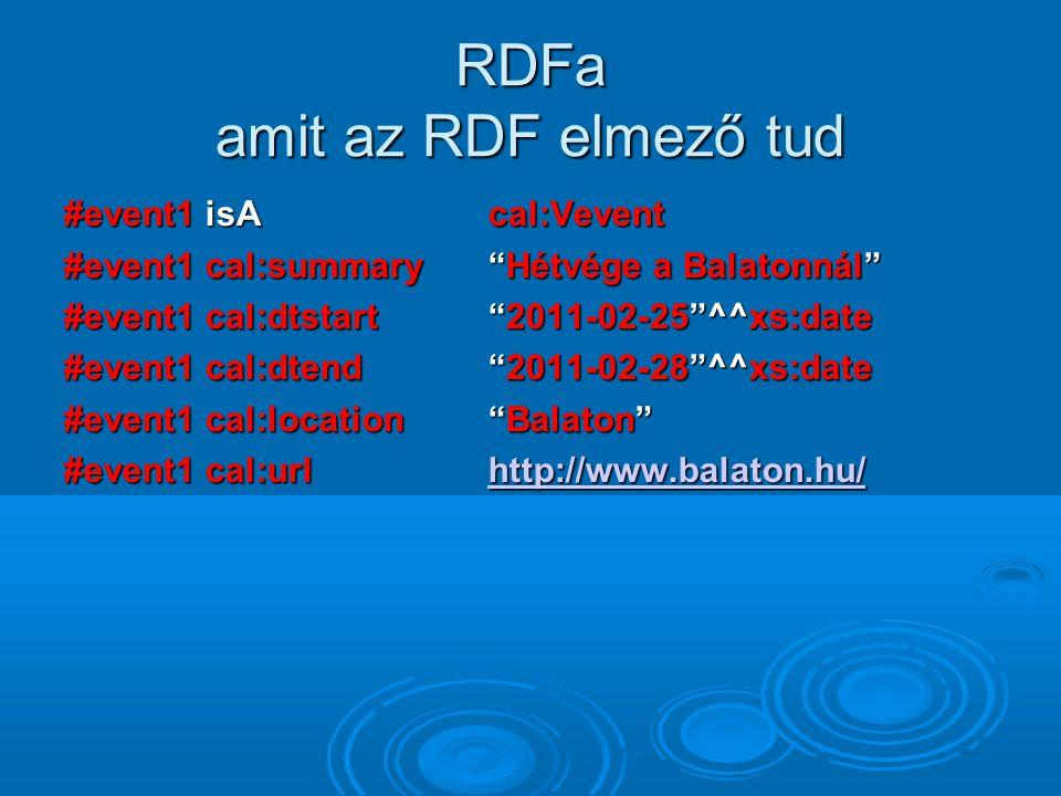 RDFa amit az RDF elmező tud #event1 isA cal:Vevent #event1 cal:summary Hétvége a Balatonnál #event1 cal:dtstart 2011-02-25 ^^xs:date #event1 cal:dtend 2011-02-28 ^^xs:date #event1 cal:location Balaton #event1 cal:url http://www.balaton.hu/ http://www.balaton.hu/http://www.balaton.hu/