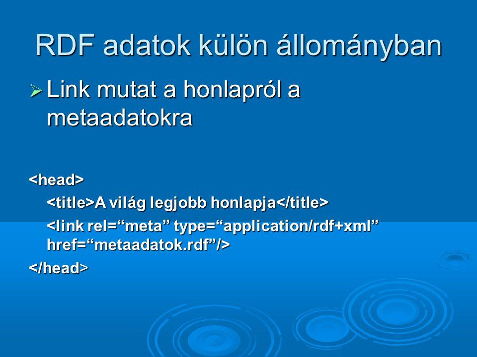 RDF adatok külön állományban  Link mutat a honlapról a metaadatokra <head> A világ legjobb honlapja A világ legjobb honlapja