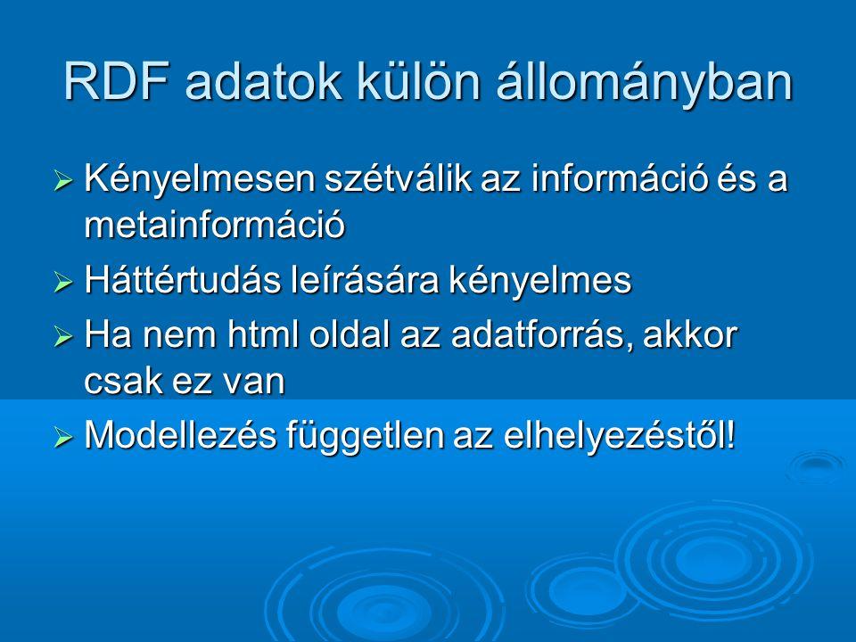 RDF adatok külön állományban  Kényelmesen szétválik az információ és a metainformáció  Háttértudás leírására kényelmes  Ha nem html oldal az adatforrás, akkor csak ez van  Modellezés független az elhelyezéstől!