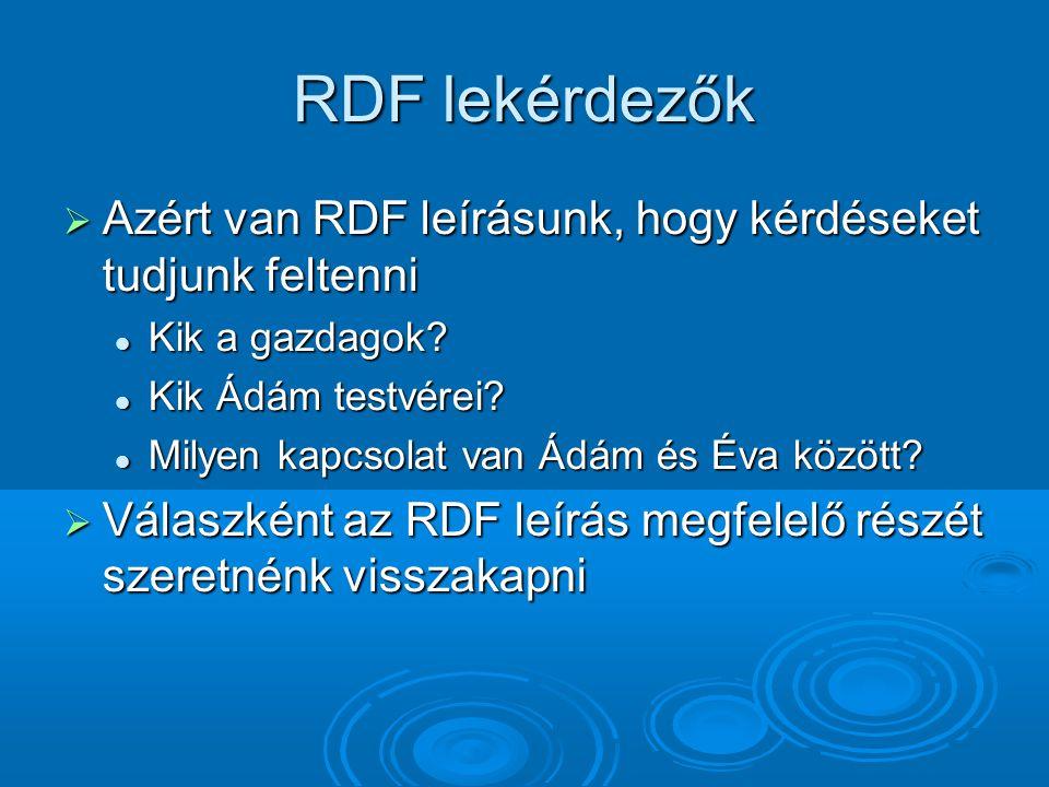 RDF lekérdezők  Azért van RDF leírásunk, hogy kérdéseket tudjunk feltenni Kik a gazdagok.