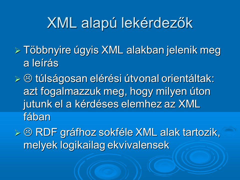 XML alapú lekérdezők  Többnyire úgyis XML alakban jelenik meg a leírás   túlságosan elérési útvonal orientáltak: azt fogalmazzuk meg, hogy milyen úton jutunk el a kérdéses elemhez az XML fában   RDF gráfhoz sokféle XML alak tartozik, melyek logikailag ekvivalensek