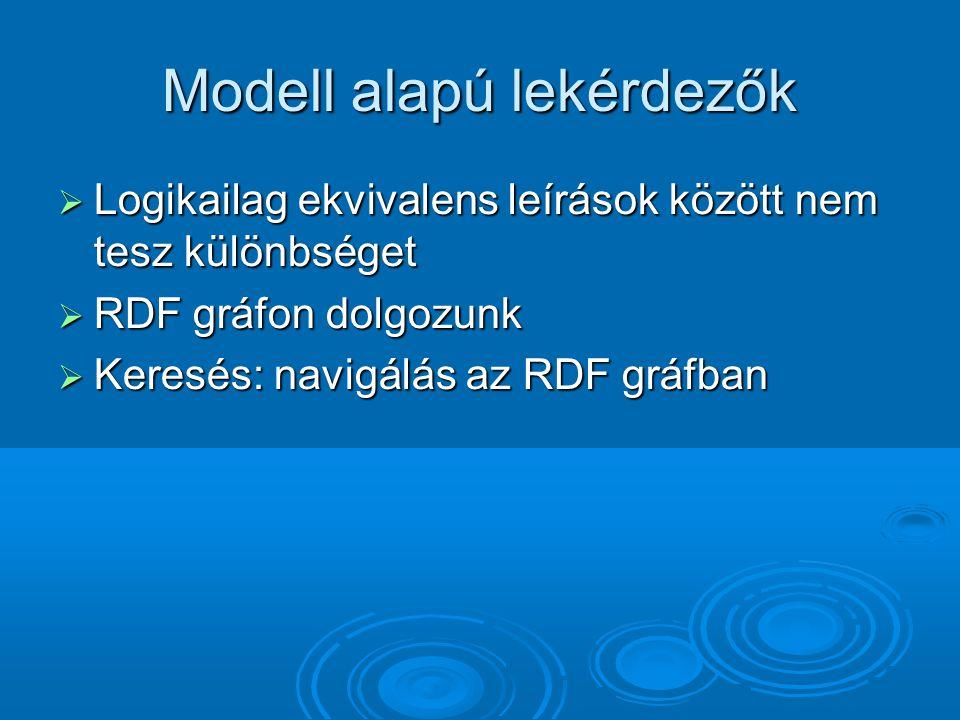 Modell alapú lekérdezők  Logikailag ekvivalens leírások között nem tesz különbséget  RDF gráfon dolgozunk  Keresés: navigálás az RDF gráfban
