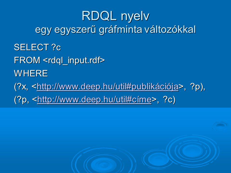 RDQL nyelv egy egyszerű gráfminta változókkal SELECT c FROM FROM WHERE ( x,, p), http://www.deep.hu/util#publikációjahttp://www.deep.hu/util#publikációja ( p,, c) http://www.deep.hu/util#címehttp://www.deep.hu/util#címe