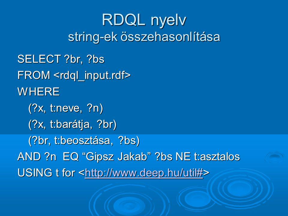 RDQL nyelv string-ek összehasonlítása SELECT ?br, ?bs FROM FROM WHERE (?x, t:neve, ?n) (?x, t:barátja, ?br) (?br, t:beosztása, ?bs) AND ?n EQ Gipsz Jakab ?bs NE t:asztalos USING t for USING t for http://www.deep.hu/util#