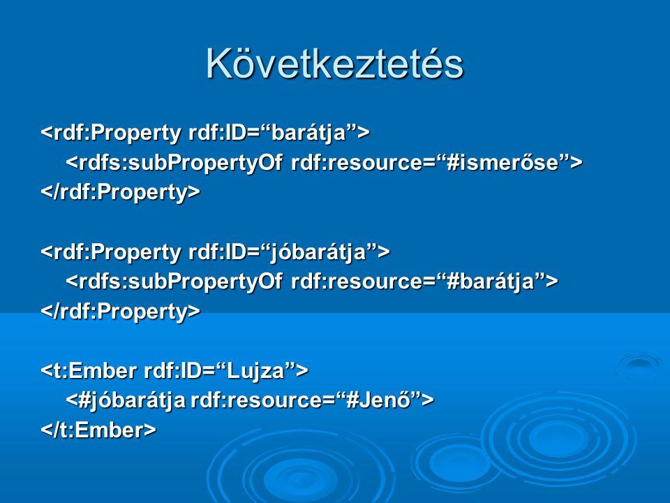 Következtetés </rdf:Property> </rdf:Property> </t:Ember>