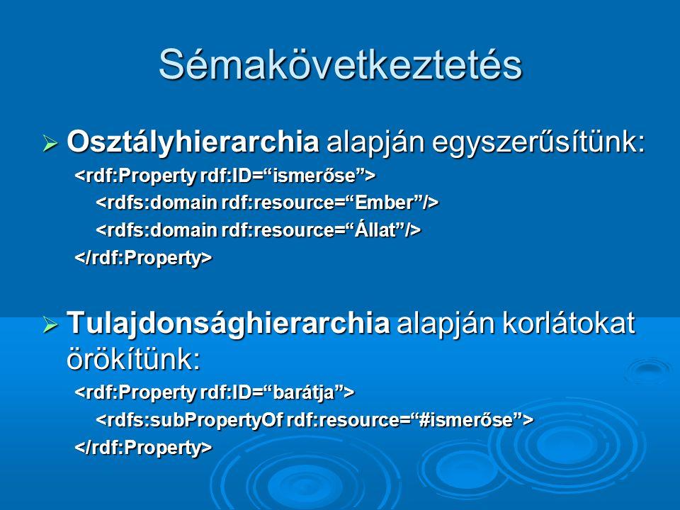 Sémakövetkeztetés  Osztályhierarchia alapján egyszerűsítünk: </rdf:Property>  Tulajdonsághierarchia alapján korlátokat örökítünk: </rdf:Property>