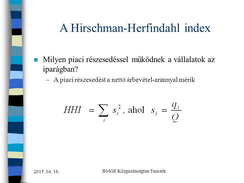 2015. 04. 19. BMGE Közgazdaságtan Tanszék A Hirschman-Herfindahl index n Milyen piaci részesedéssel működnek a vállalatok az iparágban? –A piaci része