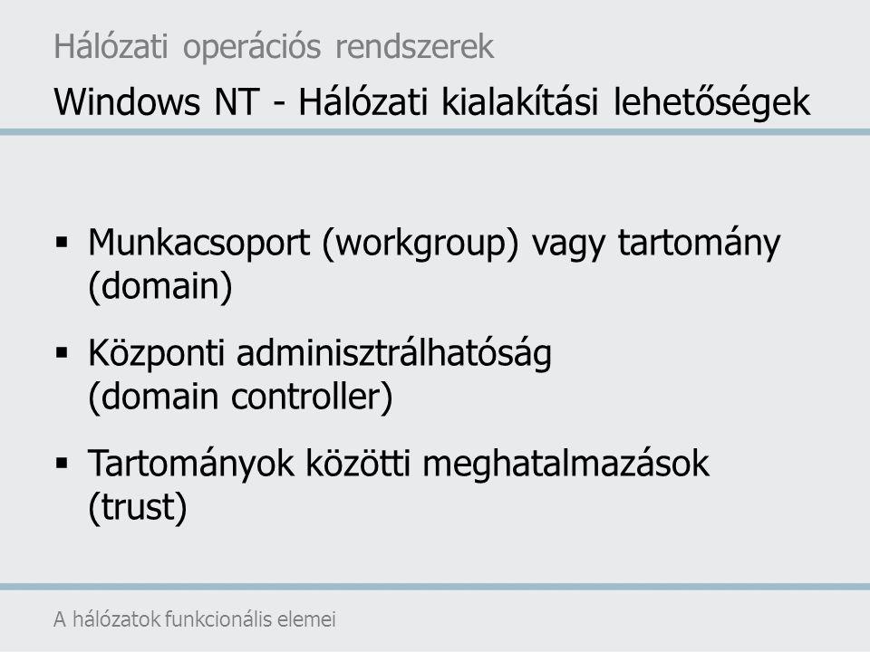 Windows NT - Hálózati kialakítási lehetőségek A hálózatok funkcionális elemei Hálózati operációs rendszerek  Munkacsoport (workgroup) vagy tartomány