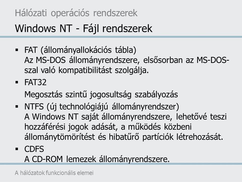 Windows NT - Fájl rendszerek A hálózatok funkcionális elemei Hálózati operációs rendszerek  FAT (állományallokációs tábla) Az MS-DOS állományrendszer