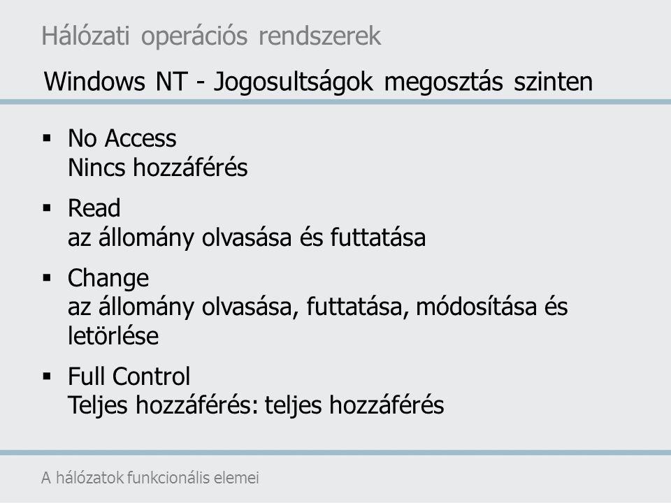 Windows NT - Jogosultságok megosztás szinten A hálózatok funkcionális elemei Hálózati operációs rendszerek  No Access Nincs hozzáférés  Read az állo