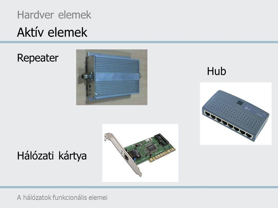 Repeater Aktív elemek A hálózatok funkcionális elemei Hardver elemek Hub Hálózati kártya