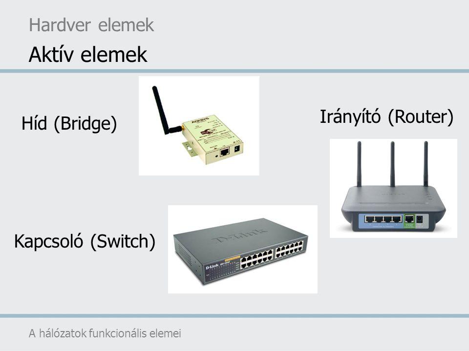 Híd (Bridge) Aktív elemek A hálózatok funkcionális elemei Hardver elemek Kapcsoló (Switch) Irányító (Router)