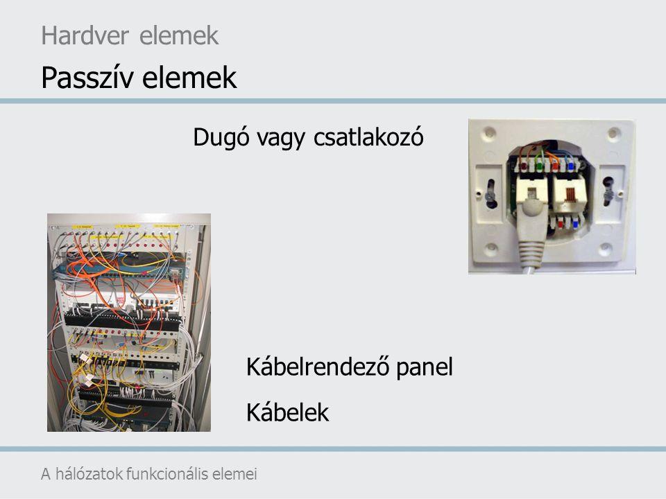 Dugó vagy csatlakozó Passzív elemek A hálózatok funkcionális elemei Hardver elemek Kábelrendező panel Kábelek