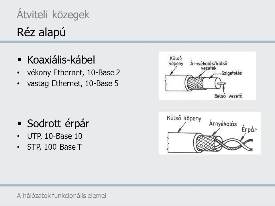 Réz alapú A hálózatok funkcionális elemei Átviteli közegek  Koaxiális-kábel vékony Ethernet, 10-Base 2 vastag Ethernet, 10-Base 5  Sodrott érpár UTP