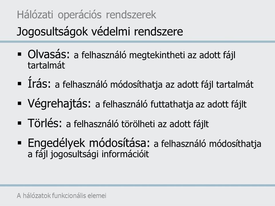 Olvasás: a felhasználó megtekintheti az adott fájl tartalmát  Írás: a felhasználó módosíthatja az adott fájl tartalmát  Végrehajtás: a felhasználó